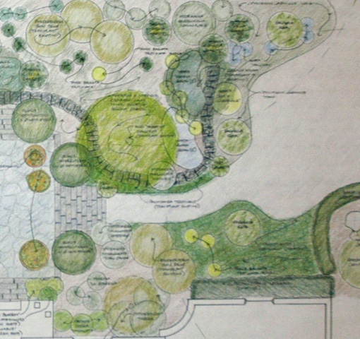 Garden design services, Withey Price Landscape and Design, Seattle